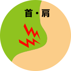 医療法人晃和会|北田医院|首・肩